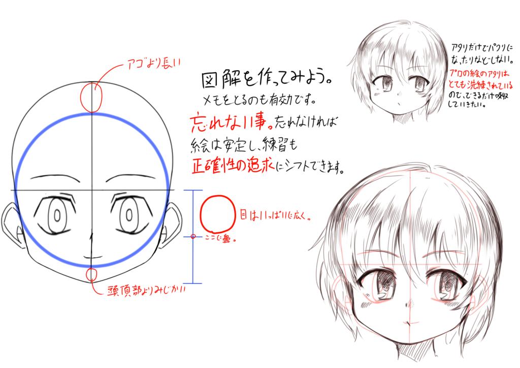 f:id:nagatakatsuki:20171231093226p:plain