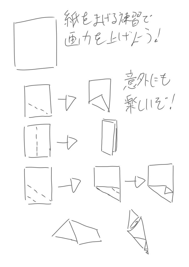f:id:nagatakatsuki:20171231093254p:plain