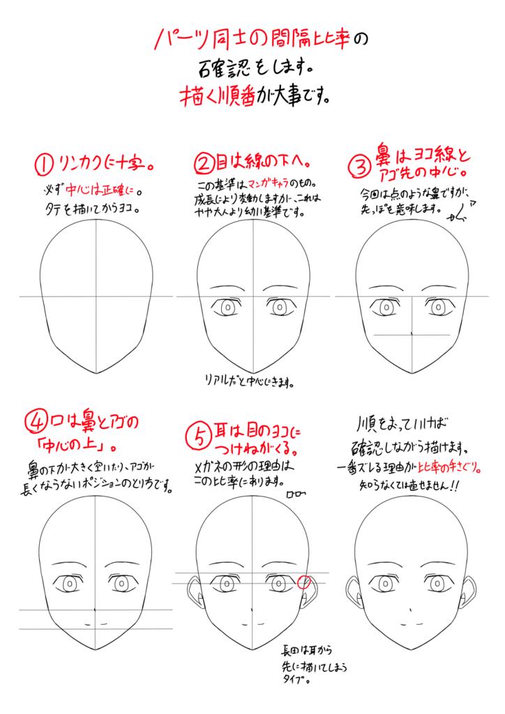 f:id:nagatakatsuki:20171231093433p:plain