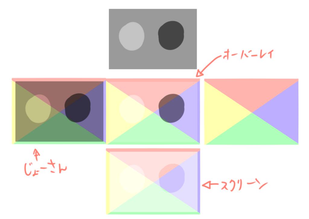 f:id:nagatakatsuki:20180518211646p:plain