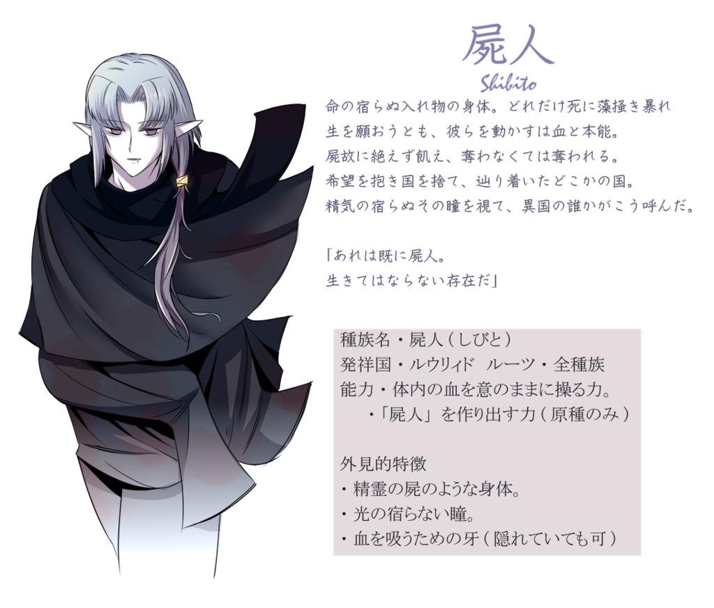 f:id:nagatakatsuki:20180903055046p:plain
