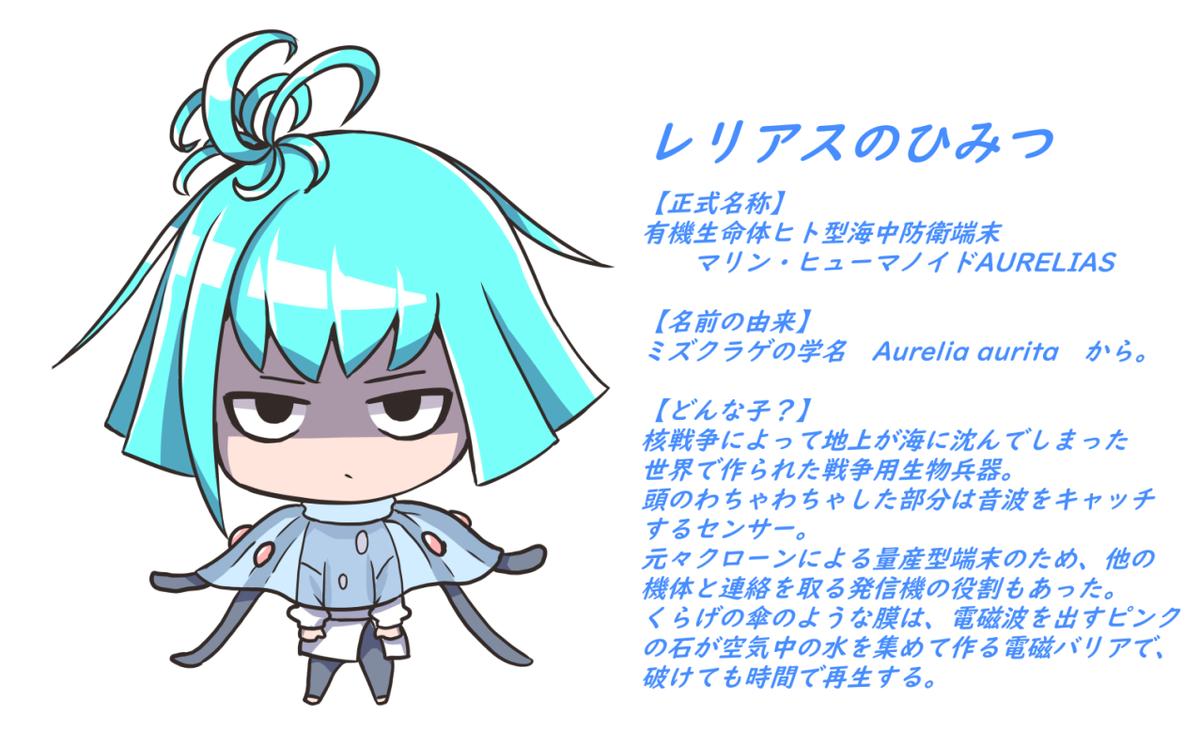 f:id:nagatakatsuki:20190706054617p:plain