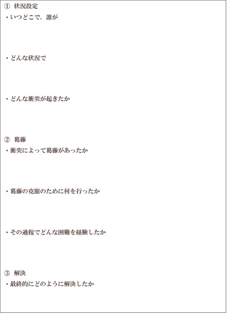 f:id:nagatake9i4:20190217114608p:plain