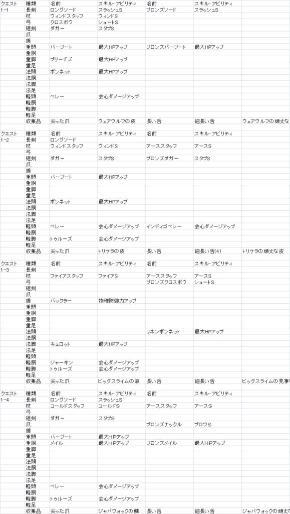 f:id:nagatanio:20161210150742p:plain