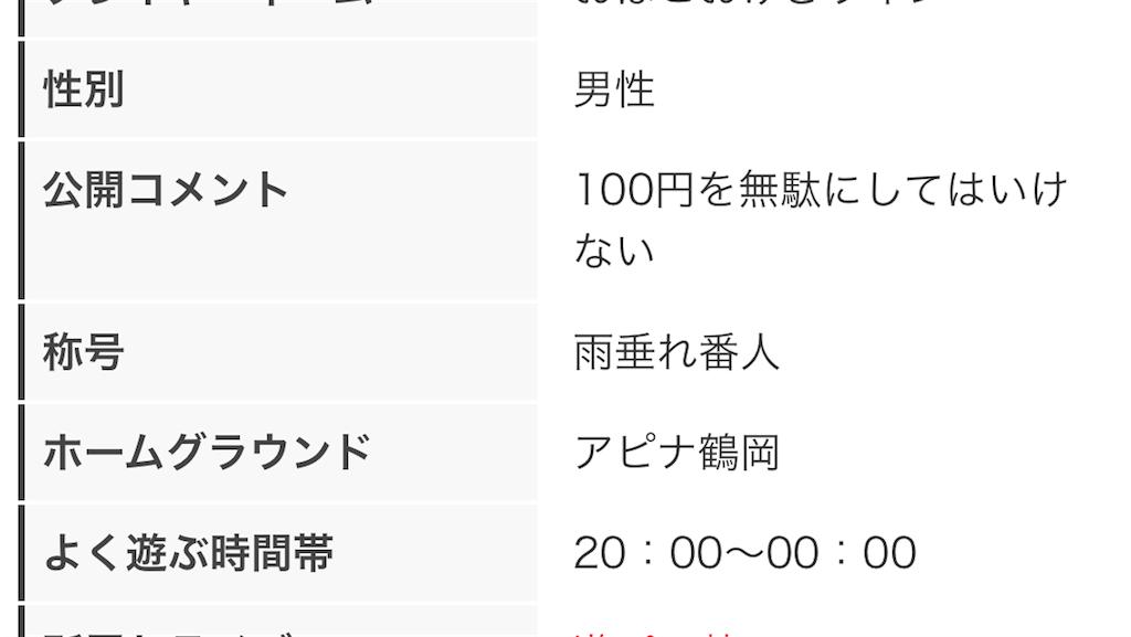 f:id:nagatanio:20170417101620p:image