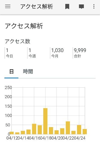 f:id:nagatchi-fm:20210426111016j:image