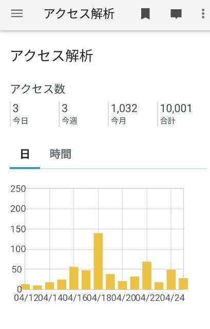 f:id:nagatchi-fm:20210426111151j:image