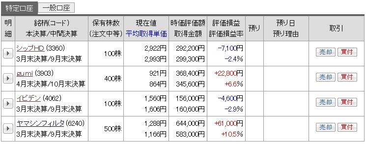 f:id:nagato88:20170117223906j:plain