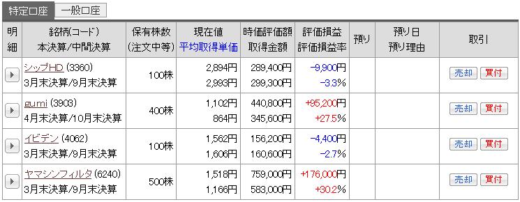 f:id:nagato88:20170123220600p:plain