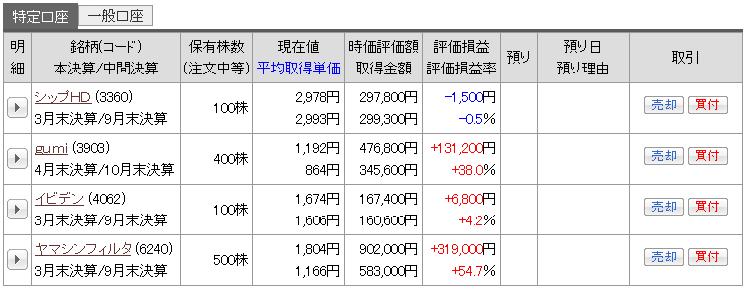 f:id:nagato88:20170129215322p:plain