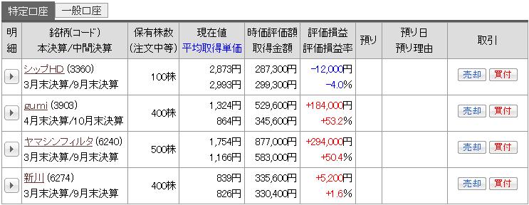 f:id:nagato88:20170211100342p:plain
