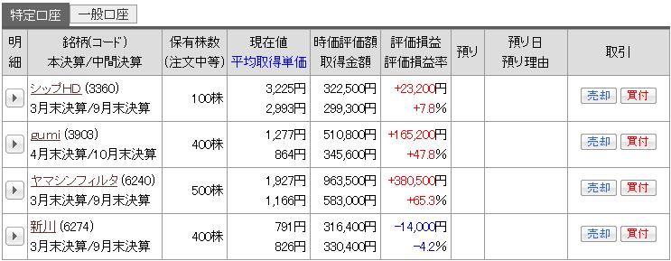 f:id:nagato88:20170224225438p:plain