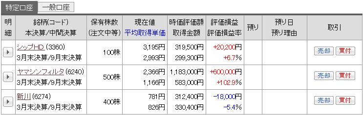 f:id:nagato88:20170304212817p:plain