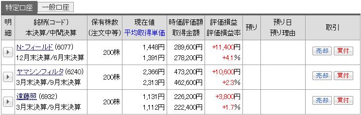 f:id:nagato88:20170601170422p:plain