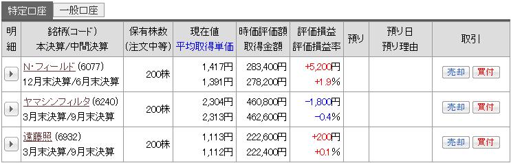 f:id:nagato88:20170606220554p:plain