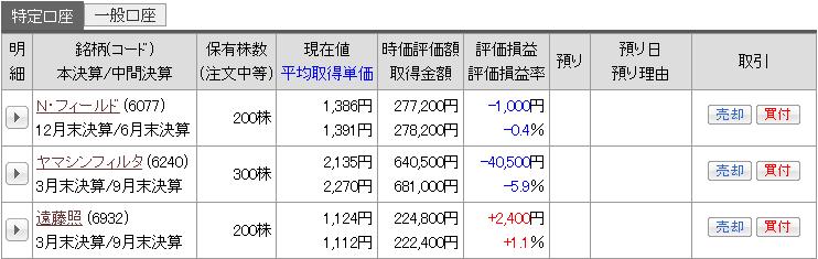 f:id:nagato88:20170616225712p:plain