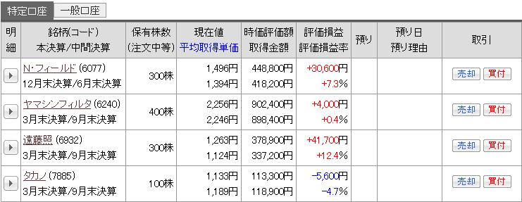 f:id:nagato88:20170720235825p:plain