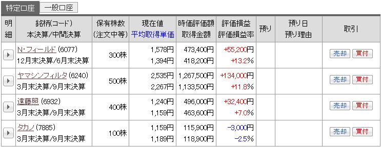 f:id:nagato88:20170726213624p:plain