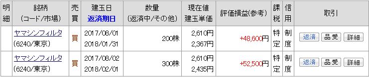 f:id:nagato88:20170804231142p:plain