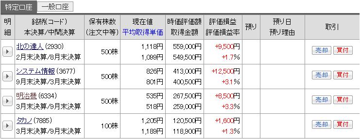 f:id:nagato88:20170920214058p:plain