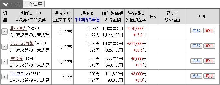f:id:nagato88:20171010164625p:plain