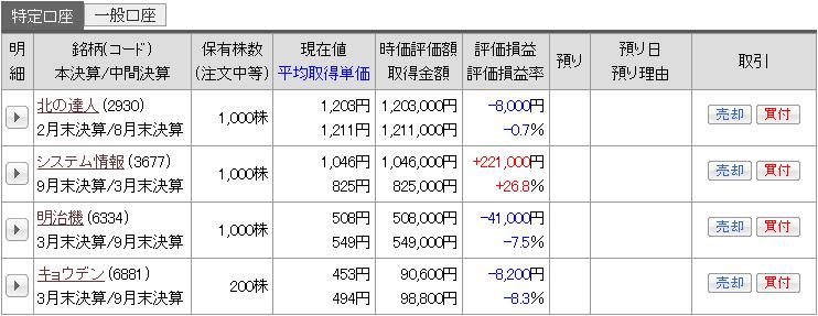 f:id:nagato88:20171019165340p:plain