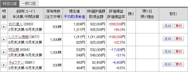 f:id:nagato88:20171026205544p:plain