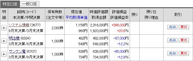 f:id:nagato88:20171206201630p:plain