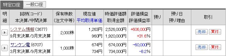 f:id:nagato88:20171213231359p:plain