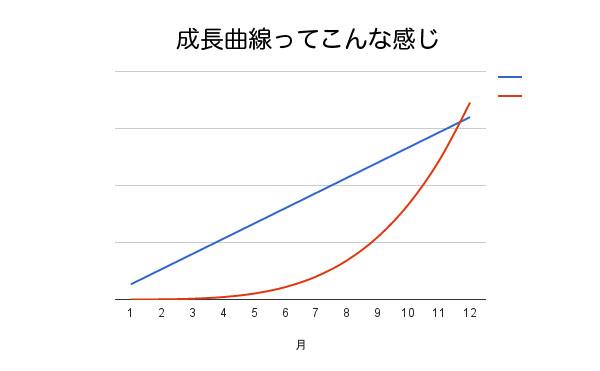 f:id:nagatsugu:20160622152432j:plain