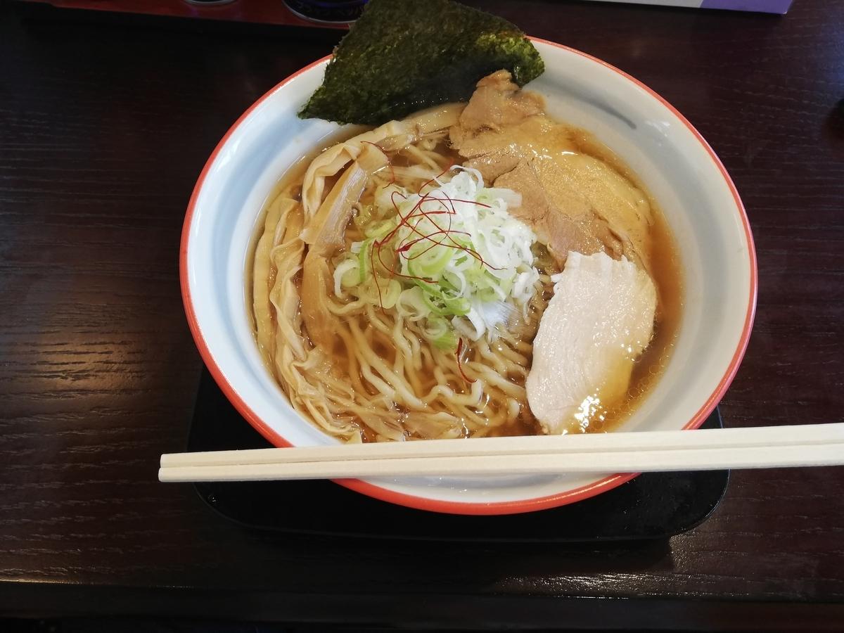 f:id:nagatsukisue:20190615232406j:plain