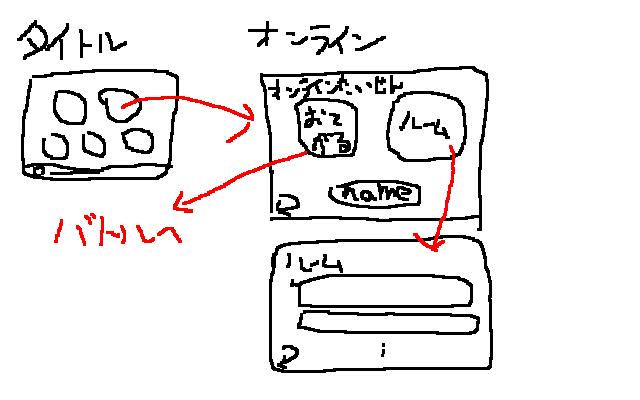 f:id:nagatuki_elv:20180630004016p:plain