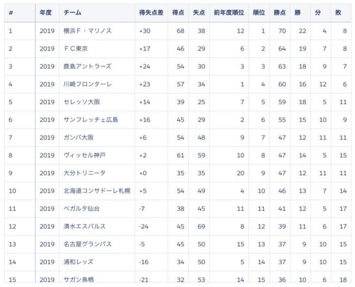 f:id:nagaya_yui:20200423232327p:plain