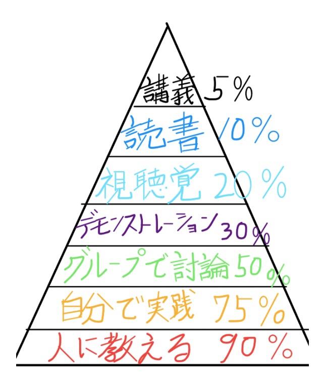 f:id:nagayasan:20180511161415j:plain