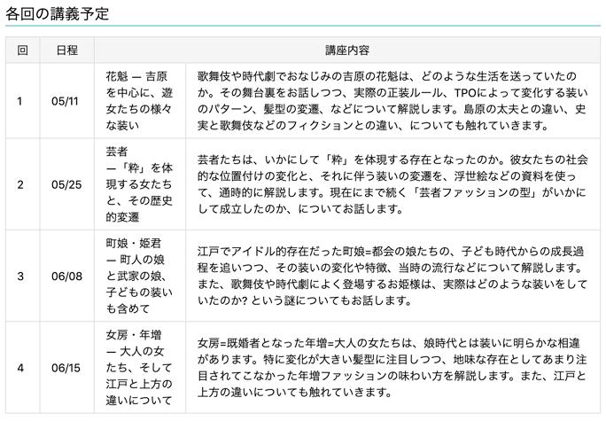 江戸キモノ講座
