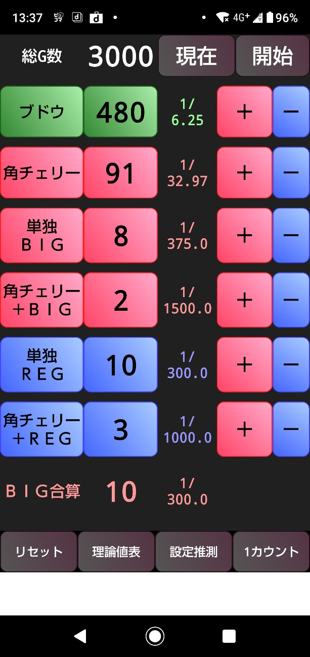 f:id:nagikoro:20190512220247j:plain