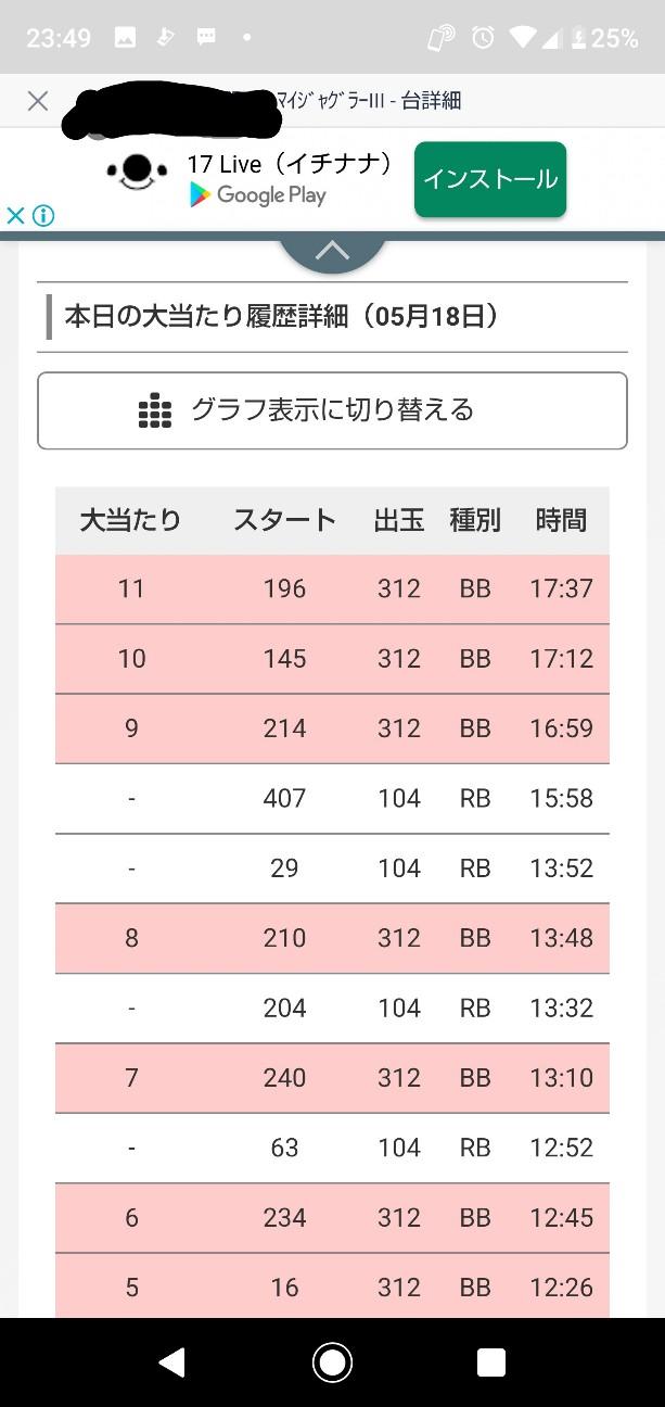 f:id:nagikoro:20190518235851j:plain