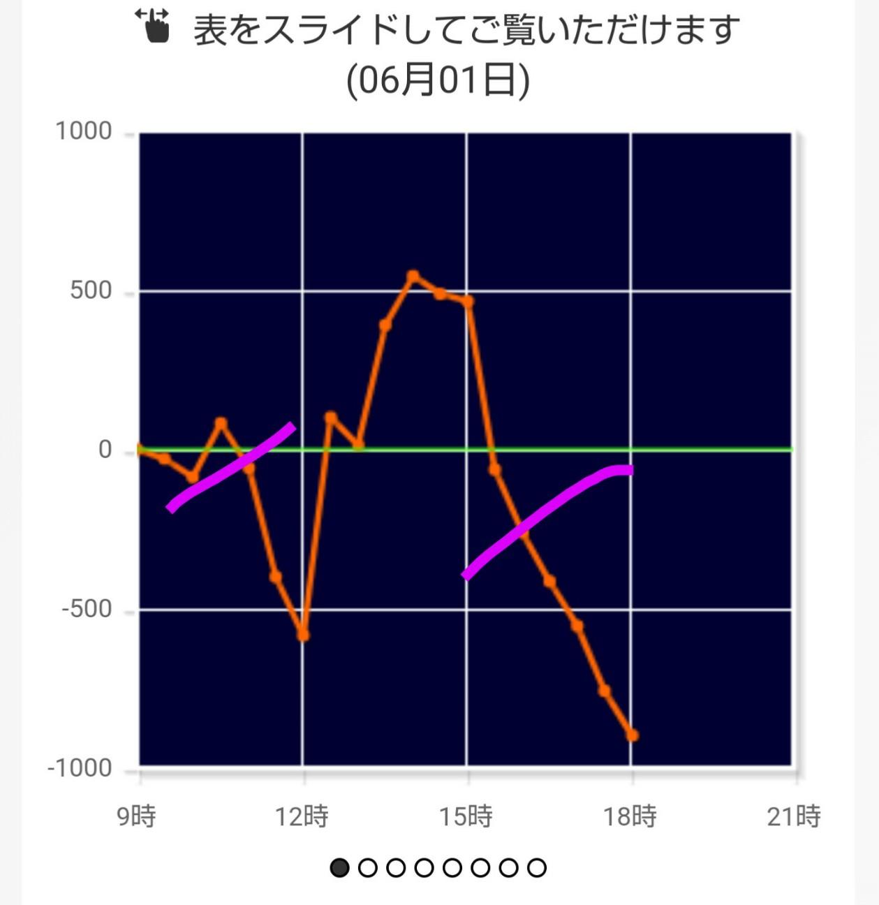 f:id:nagikoro:20190601184903j:plain