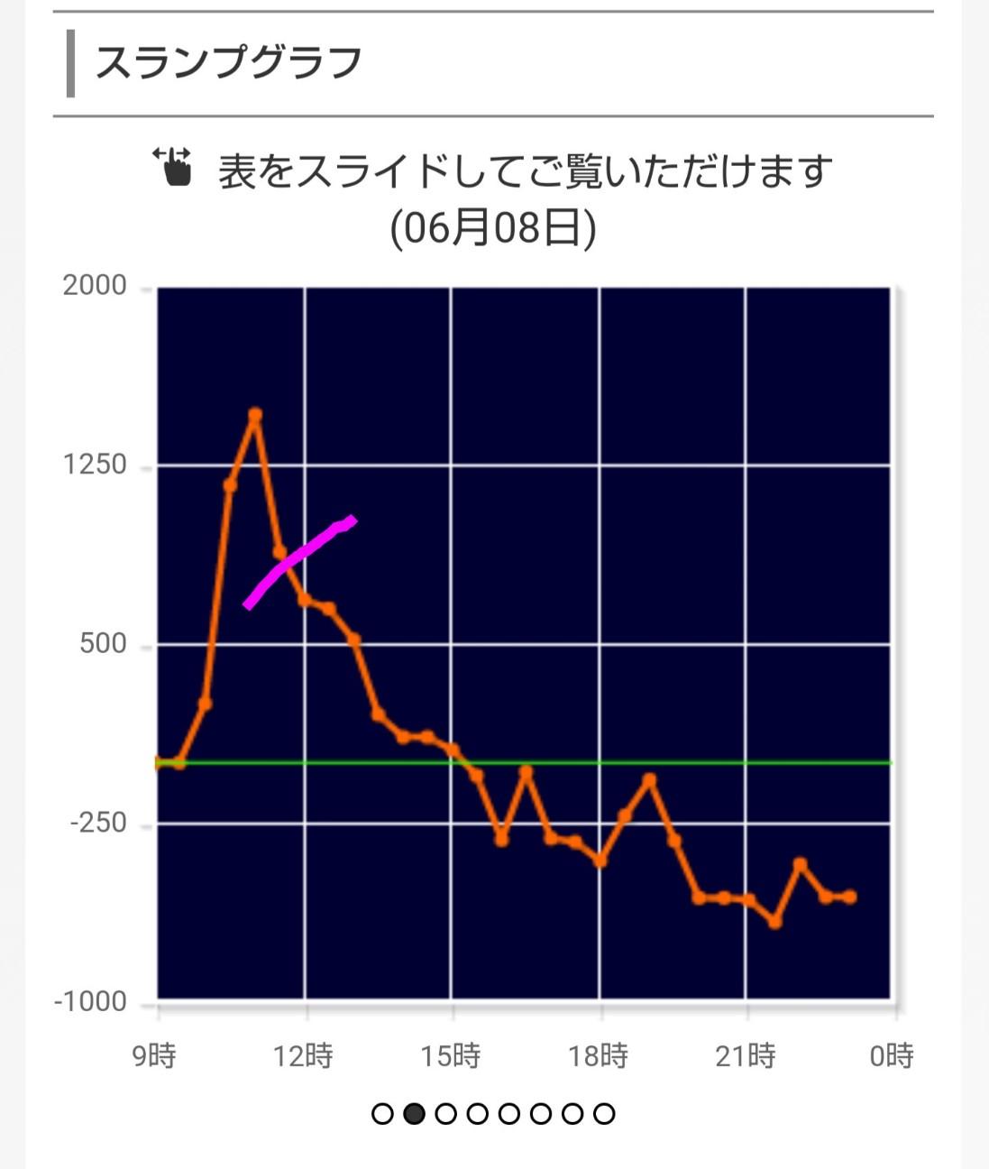 f:id:nagikoro:20190610022352j:plain