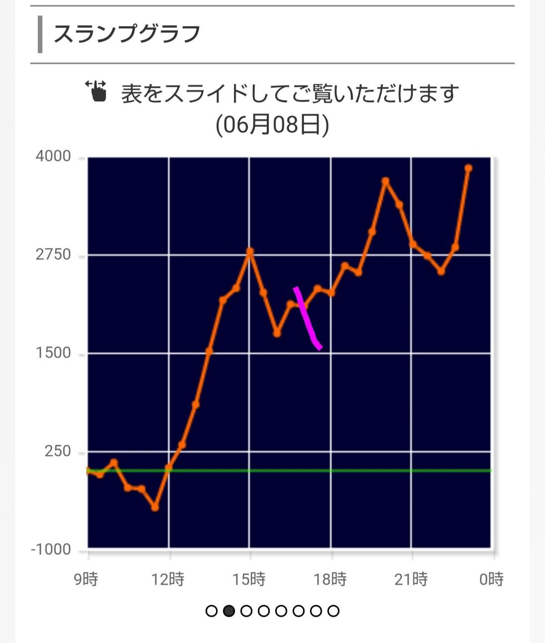 f:id:nagikoro:20190610024018j:plain