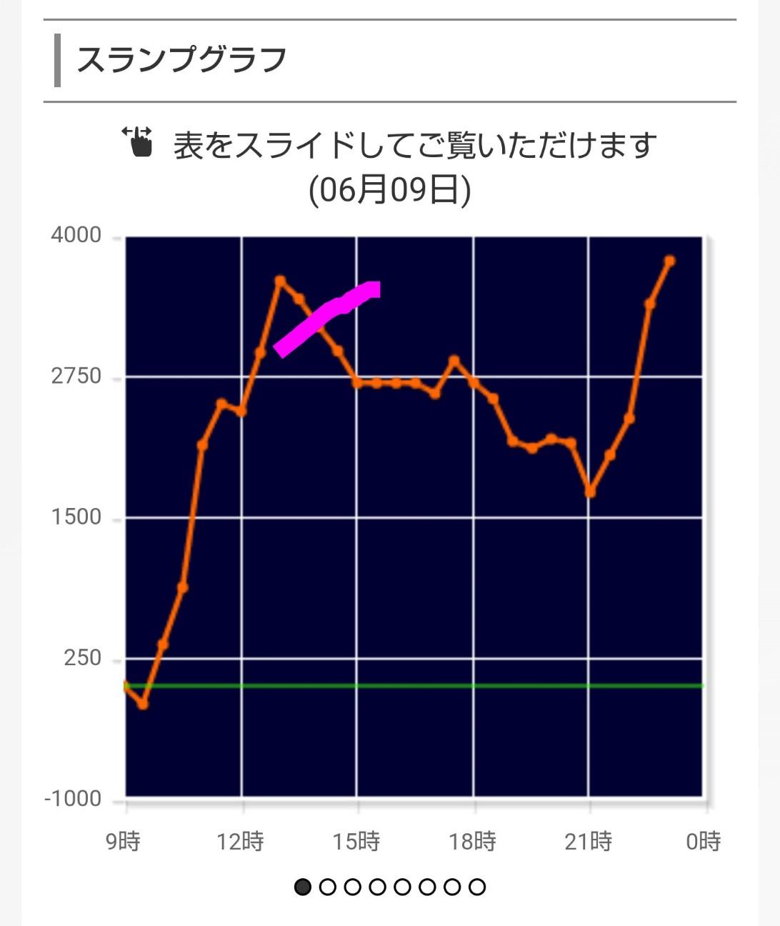 f:id:nagikoro:20190612020348j:plain