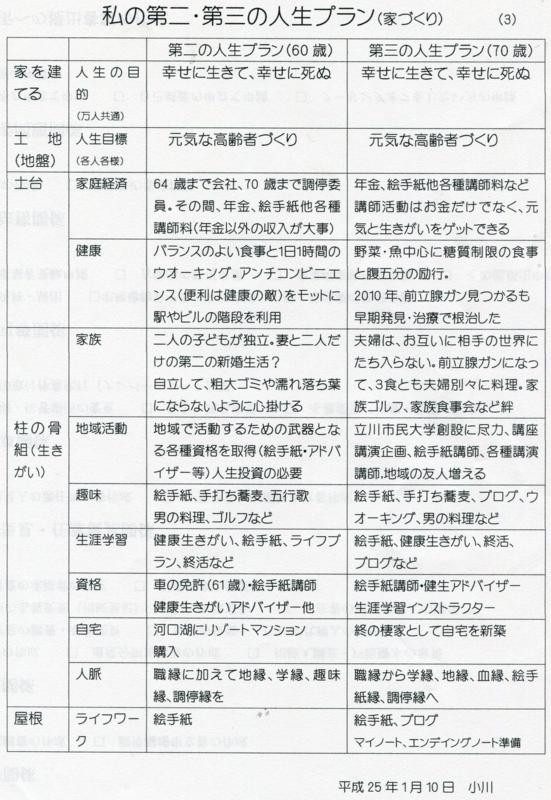 f:id:nagisa74:20130126085044j:image:w640:left