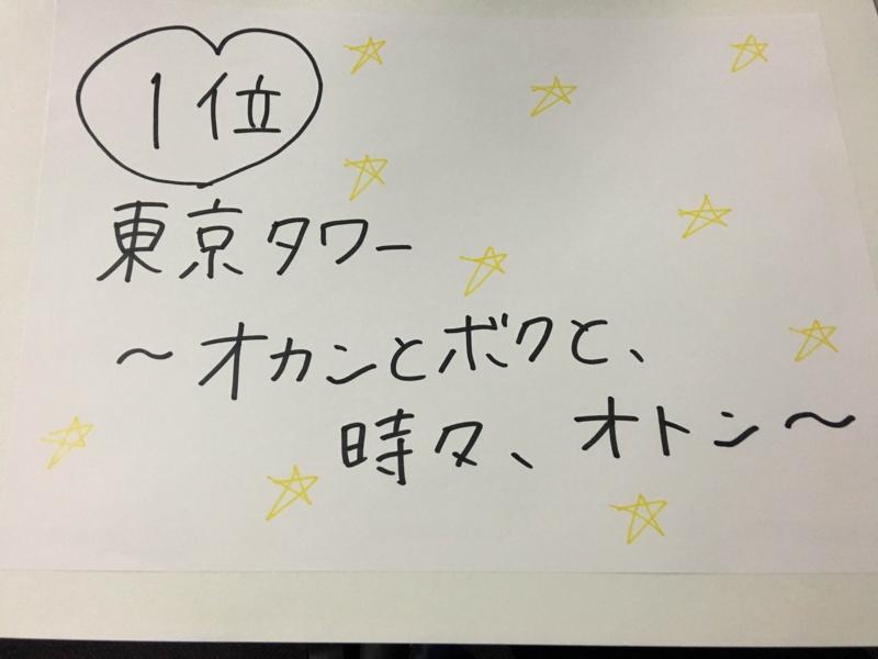 f:id:nagisainoue:20160923003307j:plain