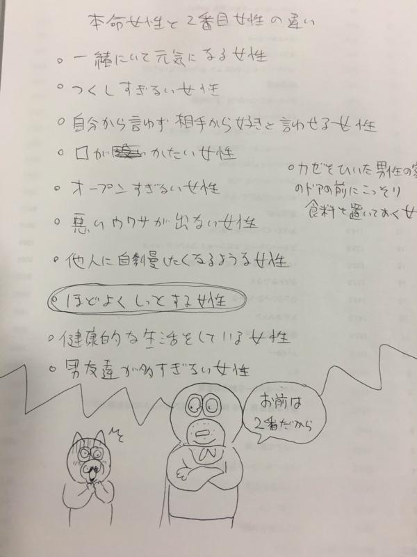f:id:nagisainoue:20161111005730j:plain