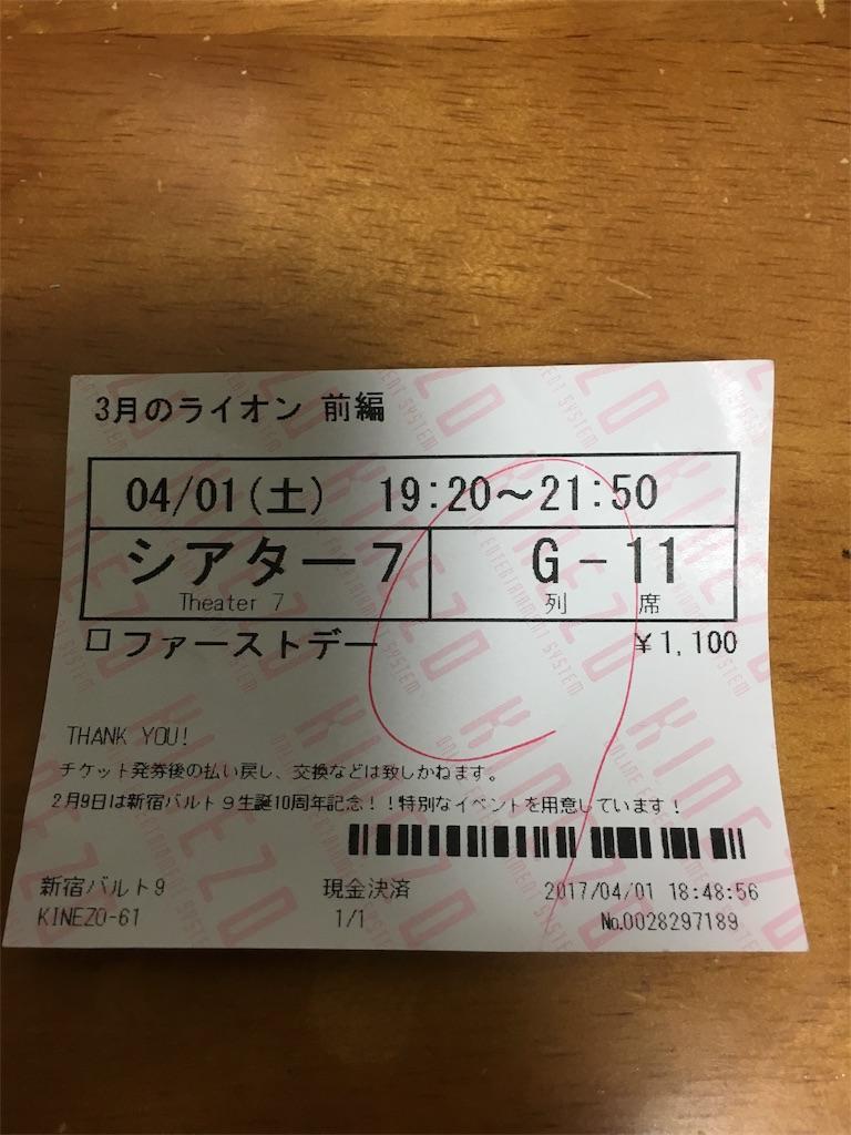 f:id:nagiunagi:20170405220005j:image