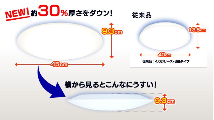 f:id:nago777:20171125171219p:plain