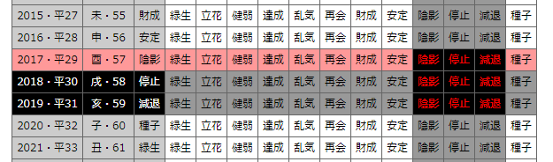 f:id:nago777:20171127205411p:plain