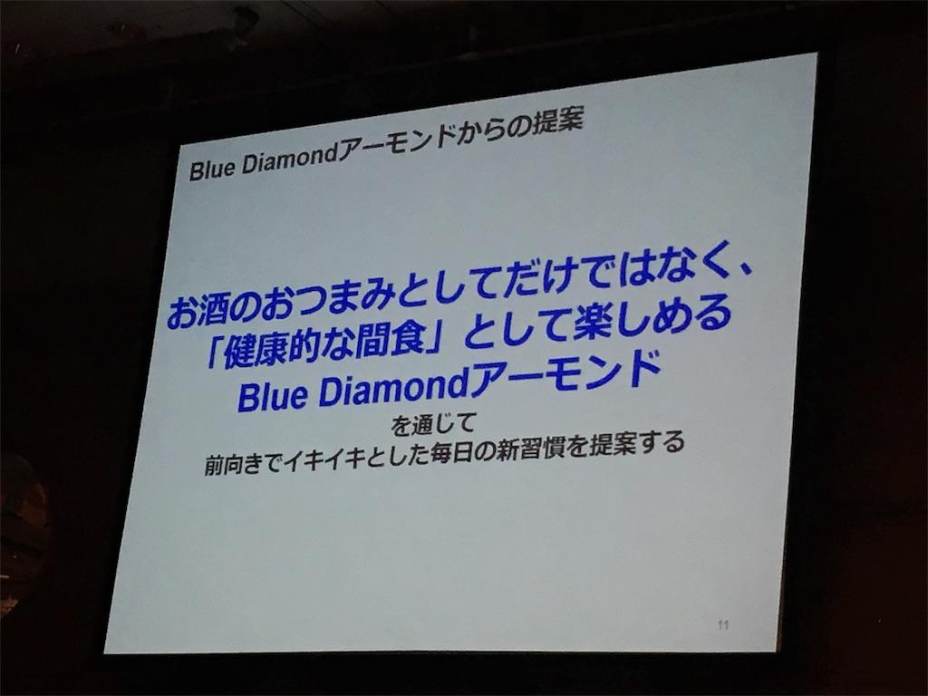 f:id:nagomi77:20170510063423j:image