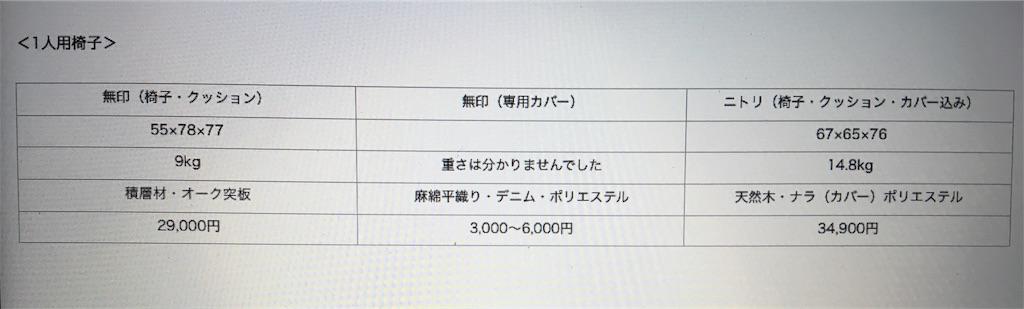 f:id:nagomism753:20171114233922j:plain