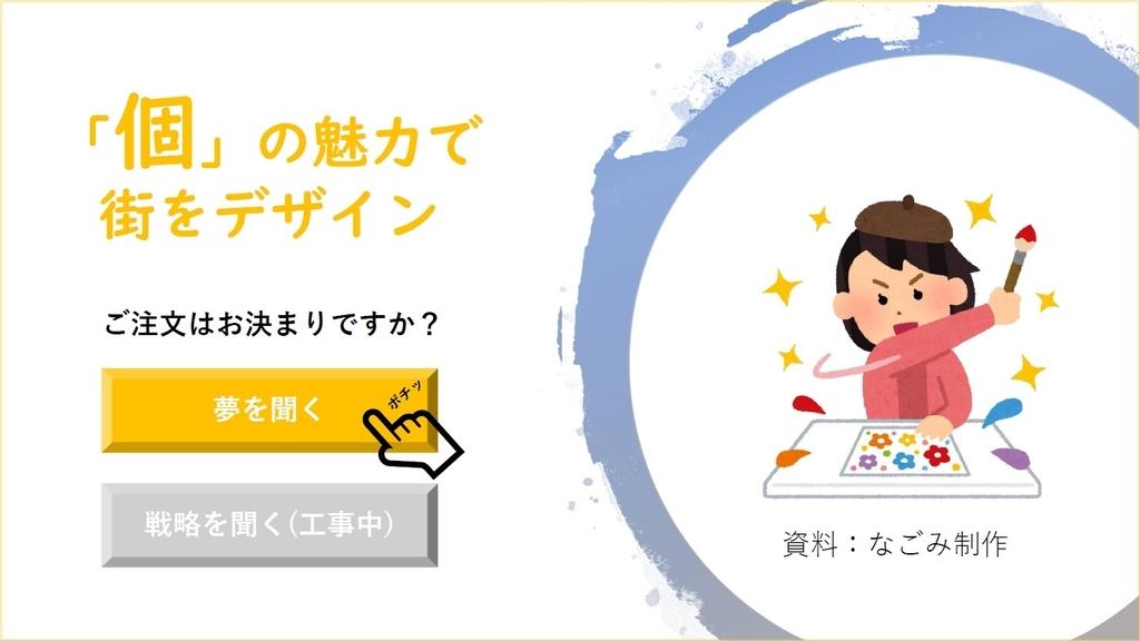 f:id:nagomissblog:20190222055405j:plain